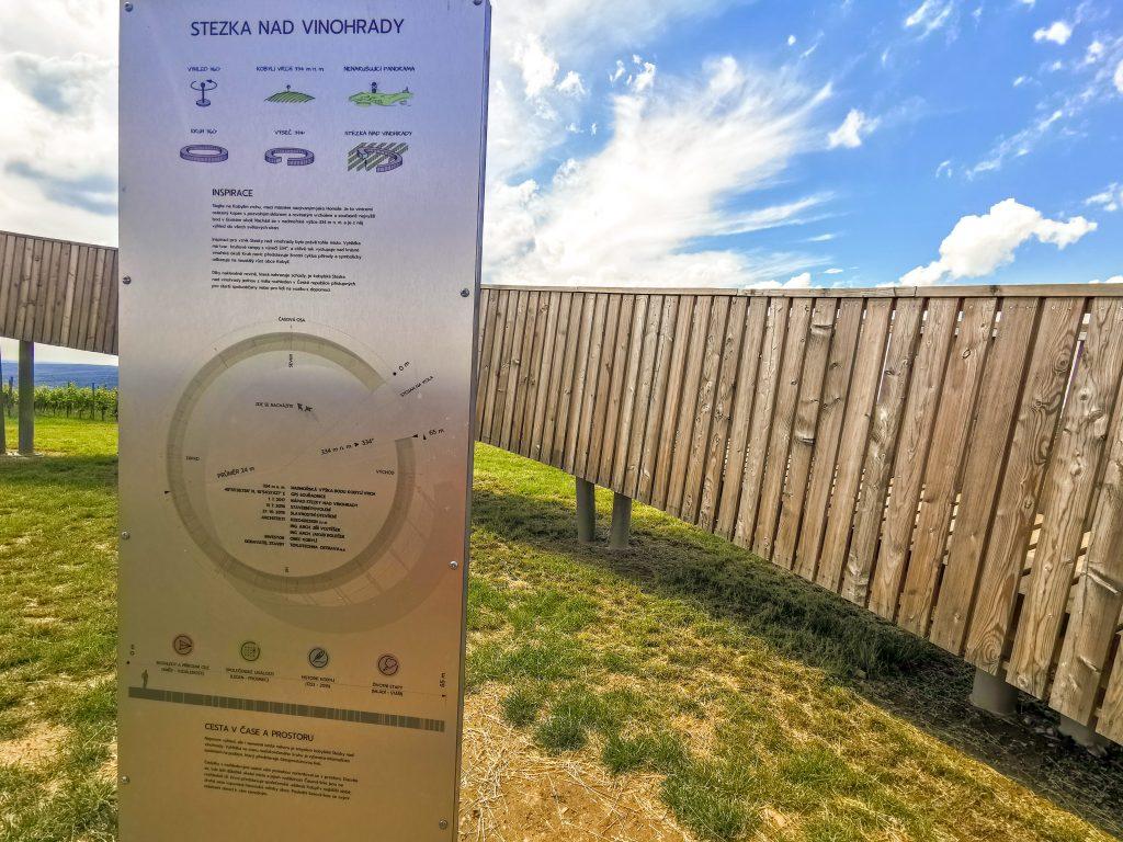 Rozhľadňa Kobylí je vybavená informačným systémom, ktorý predstavuje časopriestorovú líniu.